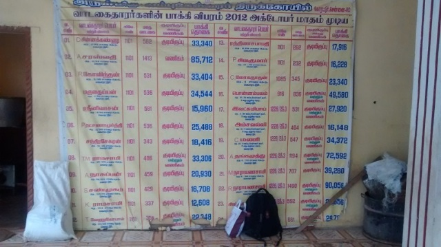 37. Dues to the Jambukeswarar - defaulters list
