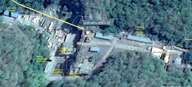 upper-ahobilam-important-locations
